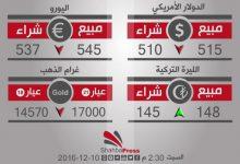 صورة أسعار العملات والذهب في محافظة حلب، يوم السبت 10-12-2016