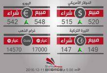 صورة أسعار العملات والذهب في محافظة حلب، يوم الأحد 11-12-2016