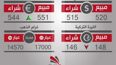 صورة أسعار العملات والذهب في السوق السوداء بمحافظة #حلب، يوم الإثنين 12-12-2016