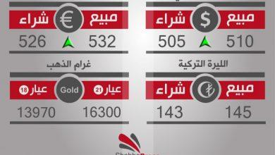 صورة معدل أسعار العملات والذهب في حلب، يوم الأحد 18-12-2016