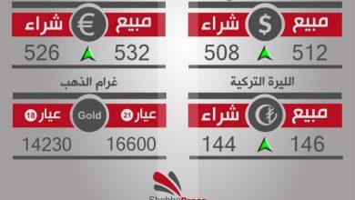 صورة معدل أسعار العملات والذهب في السوق السوداء بمحافظة حلب، يوم الثلاثاء 20-12-2016