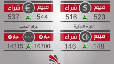 صورة معدل أسعار العملات والذهب في السوق السوداء بمحافظة حلب، يوم الأربعاء 21-12-2016