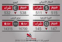 صورة معدل أسعار العملات والذهب في السوق السوداء في محافظة حلب، يوم الخميس 22-12-2016