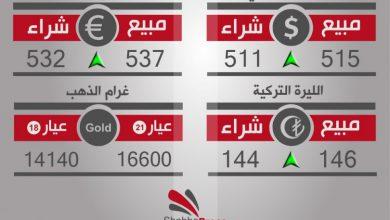 صورة أسعار العملات والذهب في  حلب، الأحد 25-12-2016