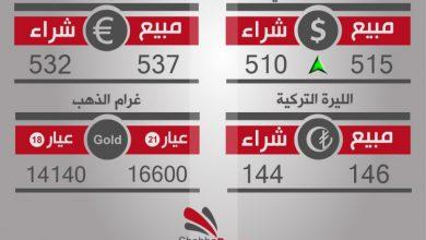 صورة أسعار العملات والذهب في حلب، يوم الإثنين 26-12-2016