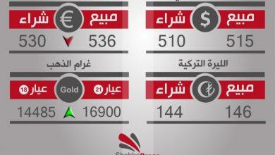 صورة معدل أسعار العملات والذهب في السوق السوداء بمحافظة حلب، يوم الثلاثاء 27-12-2016