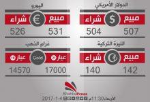 صورة أسعار العملات والذهب بمحافظة حلب الأربعاء 4-1-2017