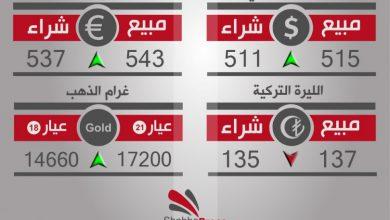 صورة أسعار العملات والذهب في محافظة حلب، الإثنين 9-1-2017