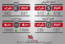 صورة أسعار العملات والذهب في محافظة حلب، يوم الخميس 12-1-2017