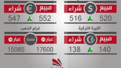 صورة أسعار العملات والذهب في محافظة حلب، يوم السبت 14-1-2017