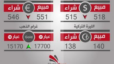 صورة أسعار العملات والذهب في محافظة حلب، يوم الأحد 16-1-2017