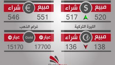 صورة أسعار العملات والذهب في محافظة حلب، يوم الإثنين 16-1-2017