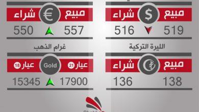 صورة أسعار العملات والذهب في محافظة حلب، يوم الثلاثاء 17-1-2017