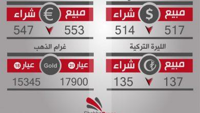 صورة أسعار العملات والذهب في محافظة #حلب، يوم الأربعاء 18-1-2017