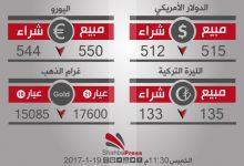 صورة معدل أسعار العملات والذهب في محافظة حلب، يوم الخميس 19-1-2017