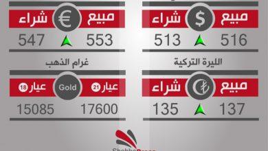 صورة أسعار العملات والذهب في محافظة حلب، يوم السبت 21-1-2017