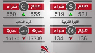 صورة أسعار العملات والذهب في محافظة حلب، يوم الخميس 26-1-2017