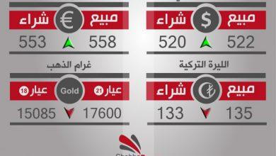 صورة أسعار العملات والذهب في محافظة حلب، يوم السبت 28-1-2017