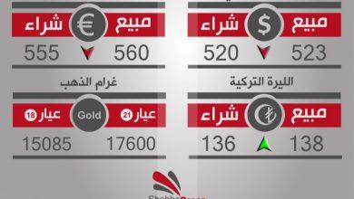 صورة أسعار العملات والذهب في محافظة حلب، يوم الإثنين 30-1-2017