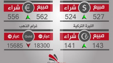 صورة أسعار العملات والذهب في محافظة حلب، يوم السبت 11-2-2017