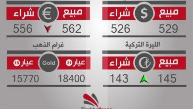 صورة أسعار العملات والذهب في محافظة حلب، يوم الإثنين 13-2-2017