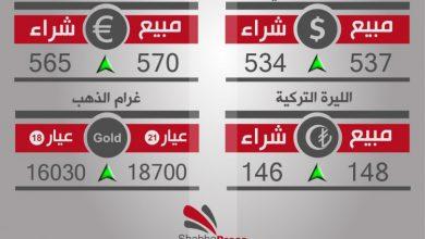صورة أسعار العملات والذهب في محافظة حلب، يوم السبت 18-2-2017