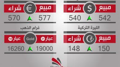 صورة أسعار العملات والذهب في محافظة حلب، يوم الأحد 19-2-2017