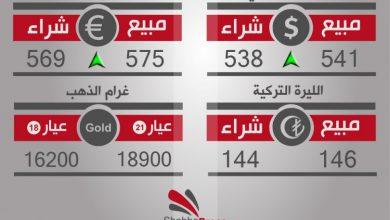 صورة أسعار العملات والذهب في محافظة حلب، يوم الأحد 5-3-2017