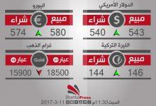 صورة أسعار العملات والذهب في محافظة حلب، يوم السبت 11-3-2017