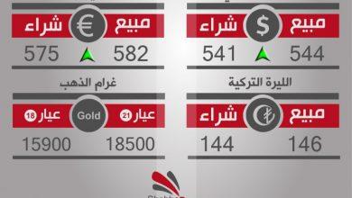 صورة أسعار العملات والذهب في محافظة #حلب، يوم الأحد 12-3-2017