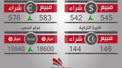 صورة أسعار العملات والذهب في محافظة حلب، يوم الإثنين 13-3-2017