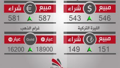 صورة أسعار العملات والذهب في محافظة حلب، يوم الخميس 16-3-2017