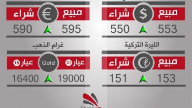 صورة أسعار العملات والذهب في محافظة حلب، يوم الإثنين 20-3-2017
