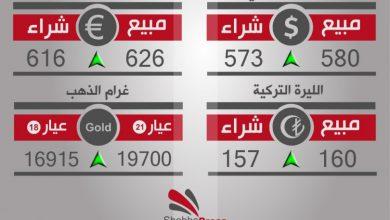 صورة أسعار العملات والذهب في السوق السوداء بمحافظة حلب، يوم الخميس 23-3-2017