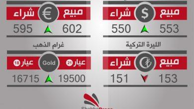صورة أسعار العملات والذهب في محافظة حلب، يوم الثلاثاء 28-3-2017