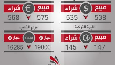 صورة أسعار العملات والذهب في محافظة حلب، يوم السبت 1-4-2017