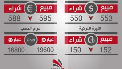 صورة أسعار العملات والذهب في محافظة حلب، يوم الأحد 23-4-2017