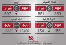 صورة أسعار العملات والذهب في محافظة حلب، يوم الخميس 27-4-2017