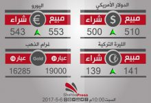 صورة أسعار العملات والذهب في محافظة حلب، يوم السبت 6-5-2017