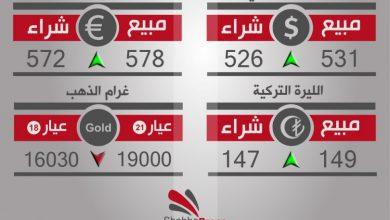 صورة أسعار العملات والذهب في محافظة حلب، يوم الثلاثاء 9-5-2017