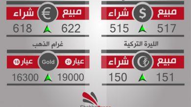صورة أسعار العملات والذهب في محافظة حلب، يوم السبت 9-9-2017