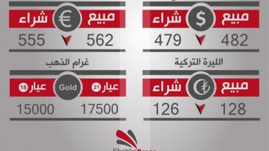 صورة أسعار العملات والذهب في محافظة حلب، يوم الإثنين 30-10-2017