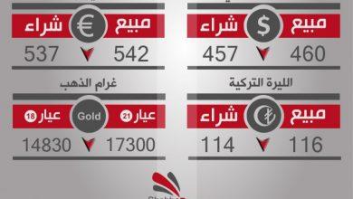 صورة أسعار العملات والذهب في محافظة حلب، يوم الأربعاء 22-11-2017