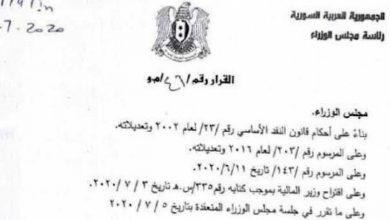 صورة في محاولـ.ـة للحـ.ـد من تـ.ـدهور الليرة … حكومة الأسد تصدر هذا القرار